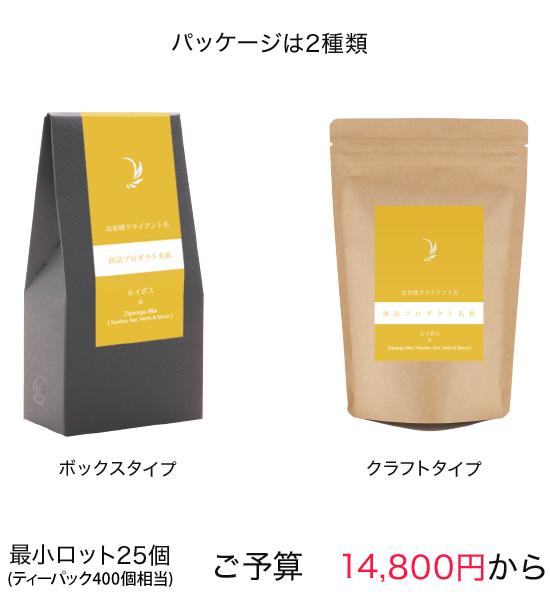 パッケージは2種類(ボックスタイプ、クラフトタイプ)ご予算は14,800円から
